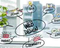 Secret To A Successful Website Design